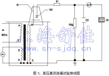试验变压器的外壳以及操作系统的外壳必须可靠接地