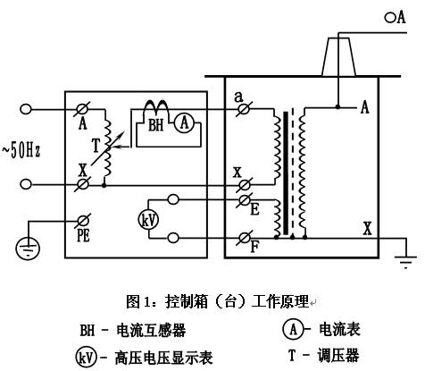 同轴输出电容耦合电路